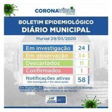 Muriaé confirma o primeiro caso de coronavírus