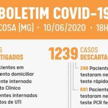 Secretaria de Saúde confirma início da curva de contaminação em Viçosa