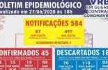 Visconde do Rio Branco registra terceira morte por Covid-19, infectados passam de 40